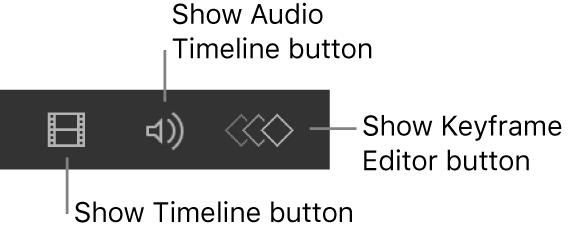 Steuerelemente für die Timeline-Anzeige in der Symbolleiste für das Zeitverhalten