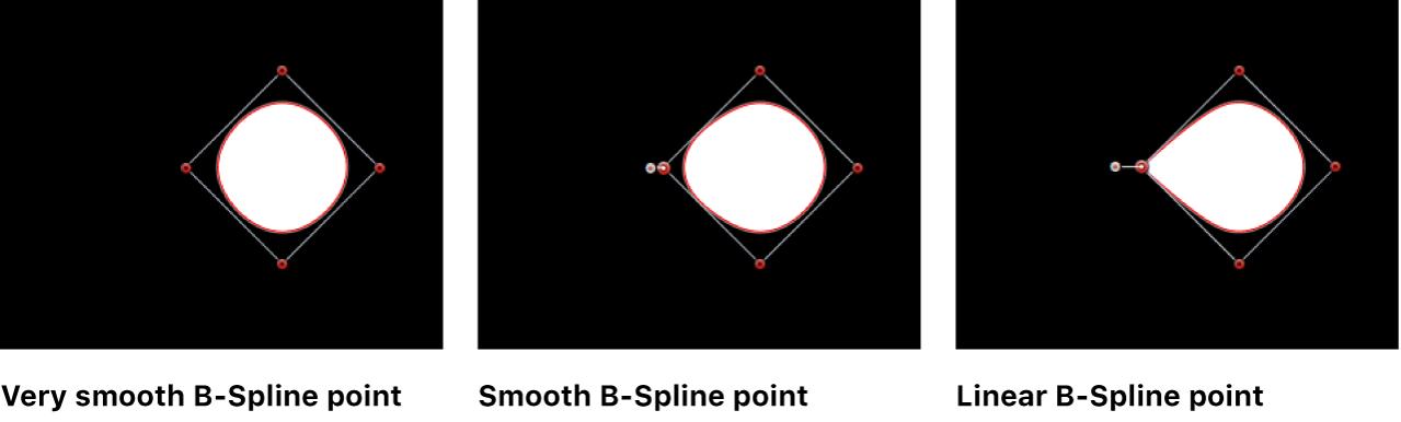 """Canvas mit B-Spline-Steuerpunkten, für die """"Sehr gleichmäßig"""", """"Gleichmäßig"""" und """"Linear"""" eingestellt ist"""