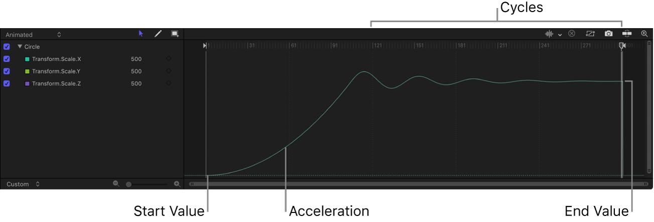 """Keyframe-Editor mit dem Effekt des Verhaltens """"Überschreiten"""" auf die Animation eines Objekts"""