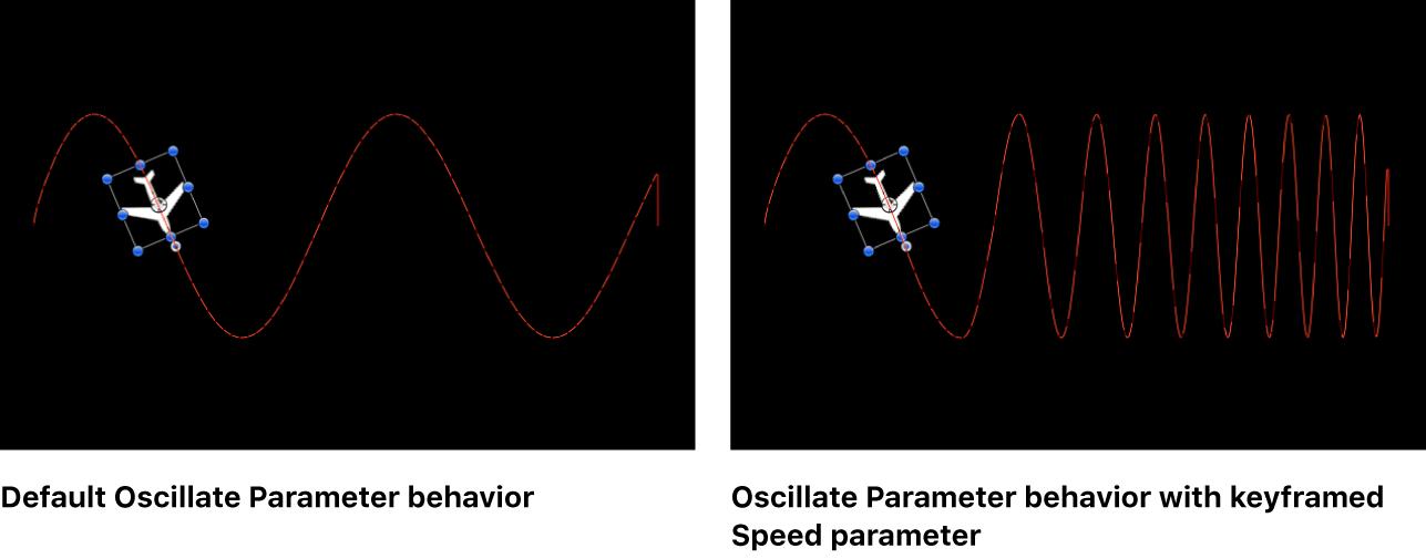 Canvas mit einem Verhaltensparameter, der mit Keyframes versehen wird
