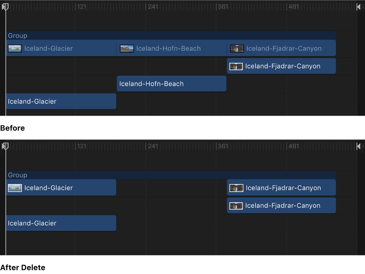 Timeline mit drei Objekten, von denen ein Objekt gelöscht wird