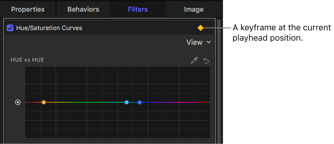 """Informationsfenster """"Filter"""" mit einem Keyframe im Filter """"Farbton-/Sättigungskurven"""""""