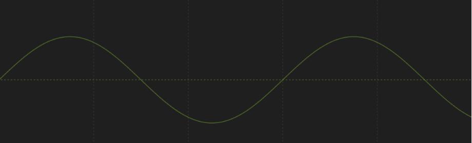"""Standardmäßige Wellenform des Verhaltens """"Oszillieren"""" im Keyframe-Editor"""