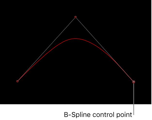 Canvas mit einem B-Spline-Steuerpunkt