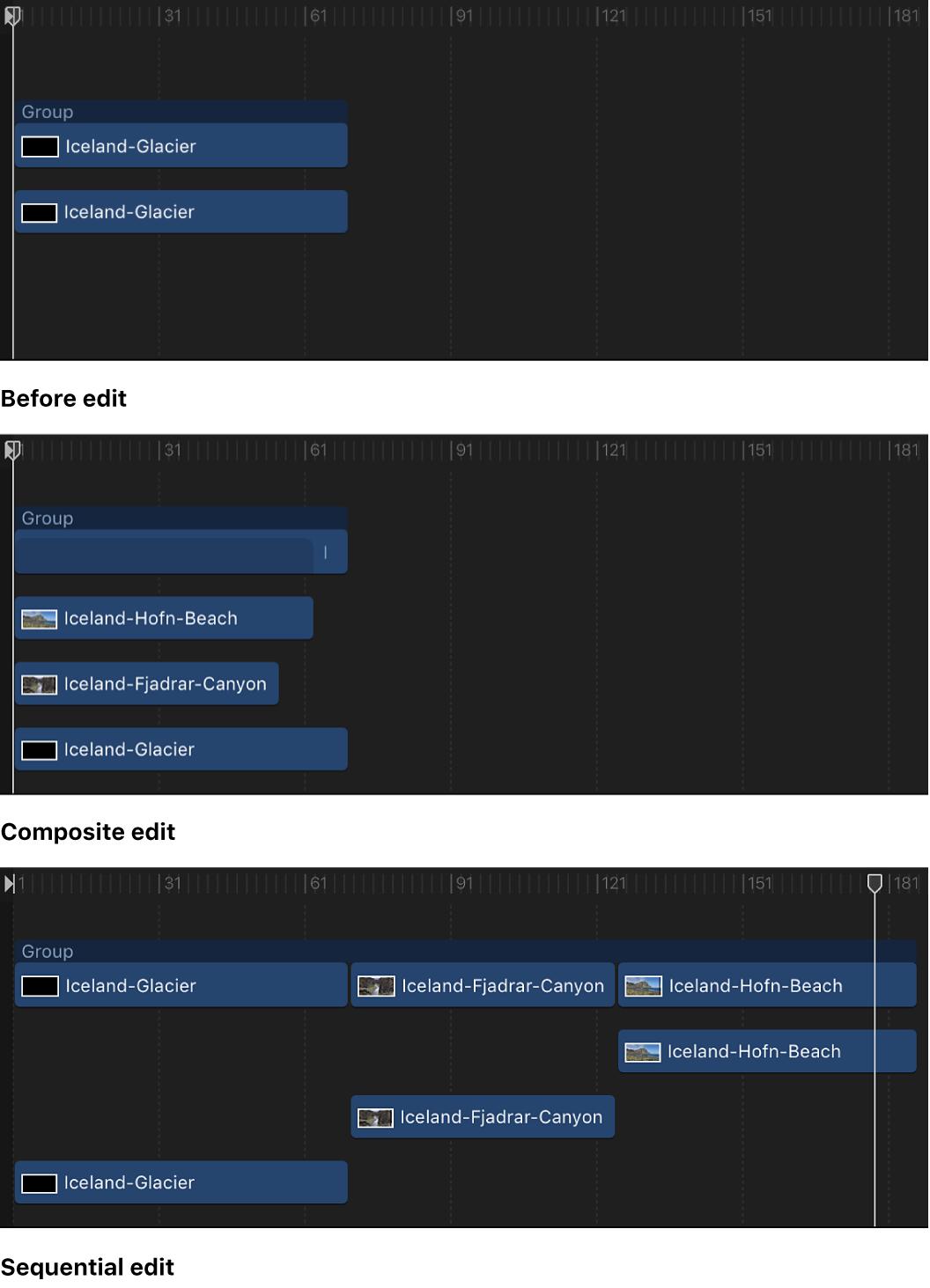 Timeline mit dem Originalclip in der Timeline und mit Clips als Composite und sequenziell zu einer Sequenz hinzugefügt