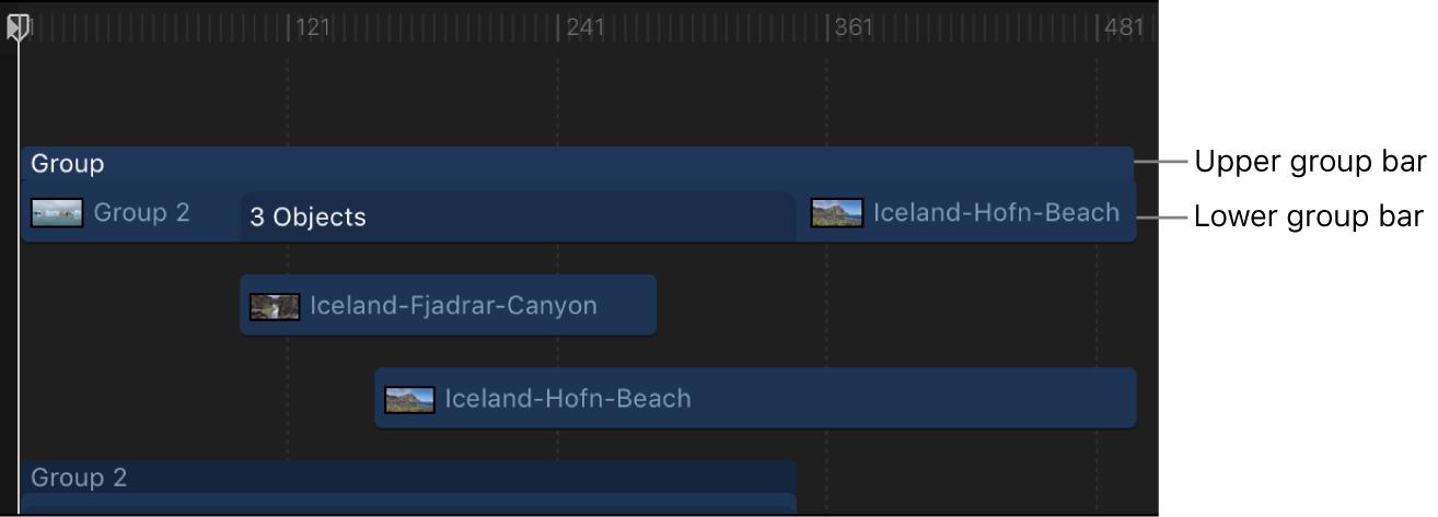 Timeline mit einer reduzierten Gruppenleiste