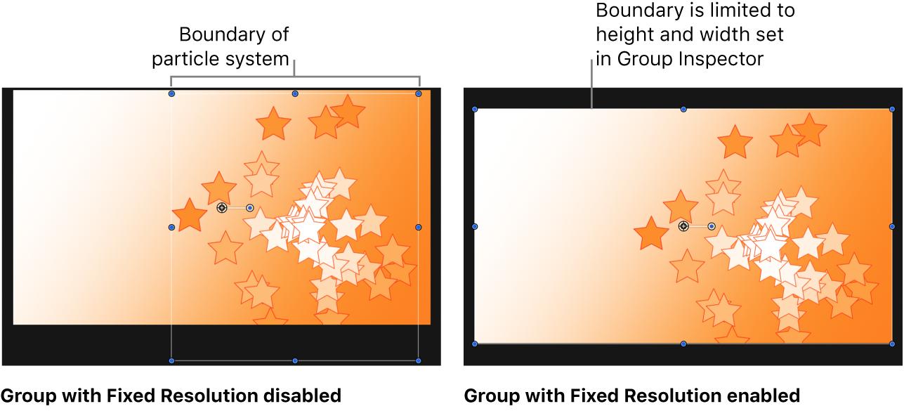 Canvas mit Gruppe in Standardgröße, die Partikel enthält