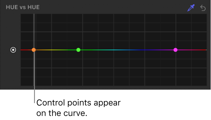 Hue vs Sat curve in the Filters Inspector