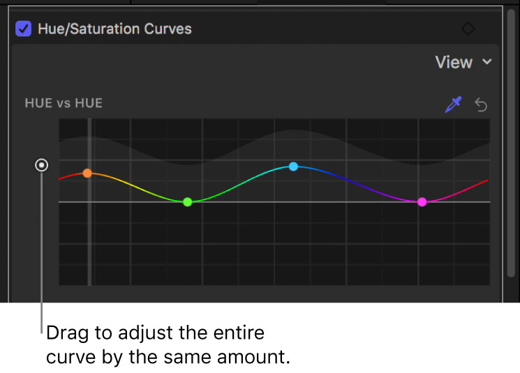 The Filters Inspector showing the control to offset an entire curve