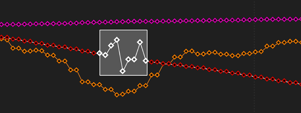Keyframe Editor graph showing tracking keyframes selected in box