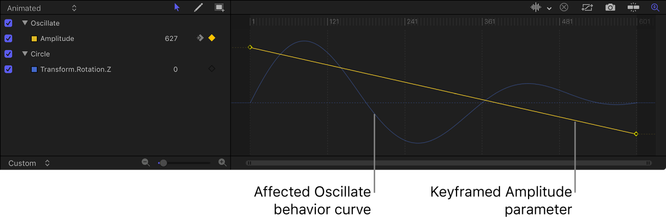 Keyframe Editor showing a decaying oscillation effect