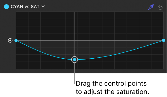 The Filters Inspector showing adjusted control points on the Cyan vs Sat curve