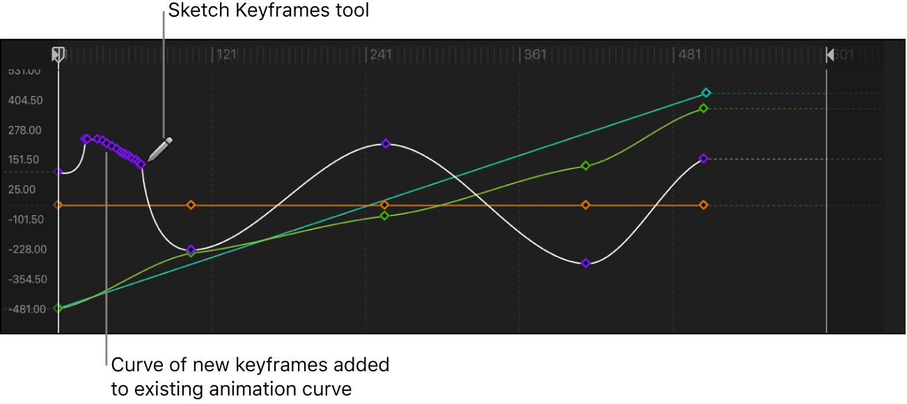 Keyframe Editor showing a sketched curve