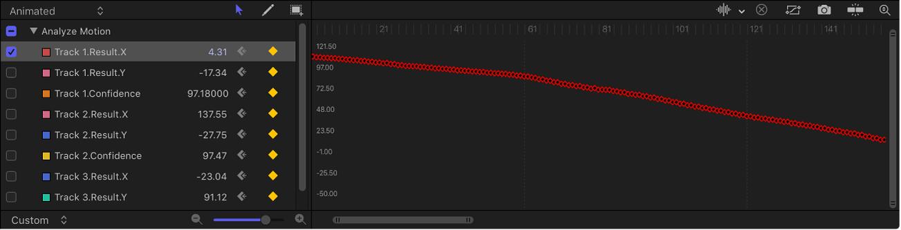 Keyframe Editor showing one parameter soloed