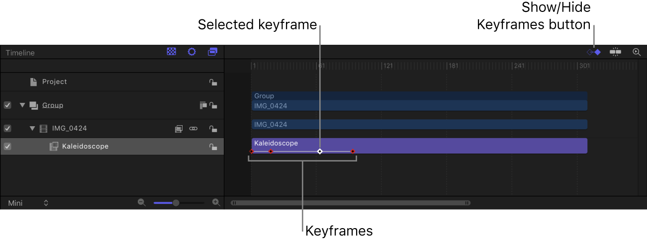 Timeline showing keyframes