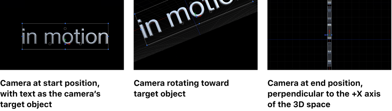 Canvas illustrating camera at the start position, rotating toward the target object, and at the end position perpendicular to the +X axis