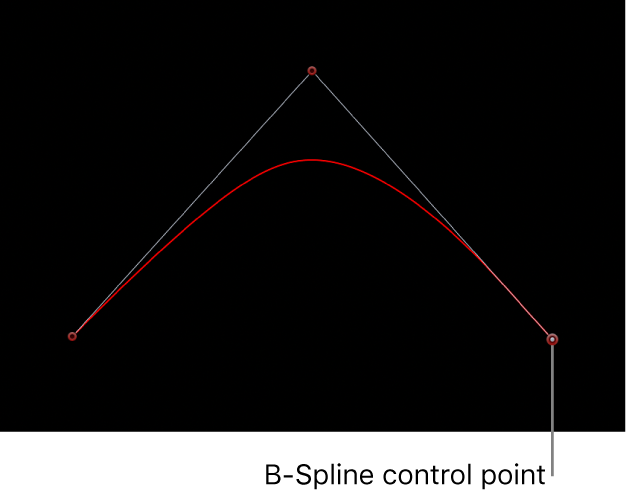 Canvas showing B-Spline control point