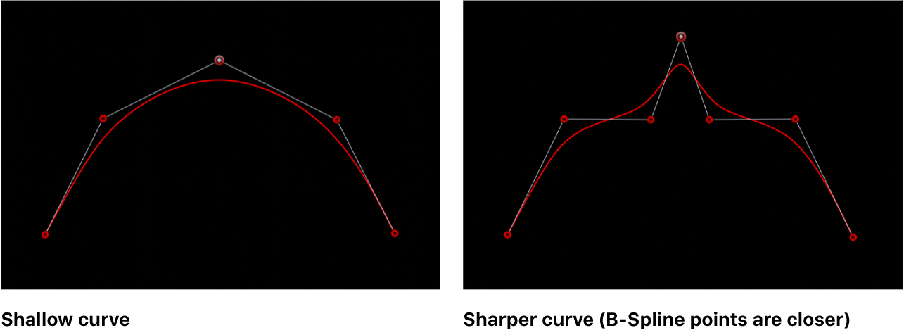 Canvas showing shallow and sharp B-Spline curves