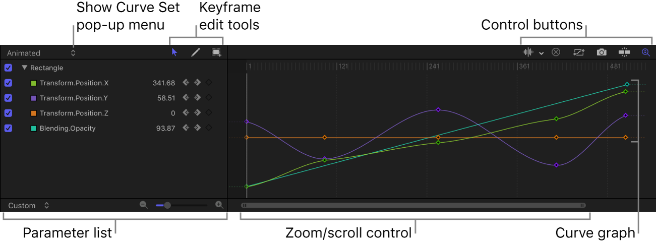 Keyframe Editor showing its different parts including the Show Curve Set pop-up menu, Keyframe edit tools, control buttons, curve graph, and zoom/scroll controls