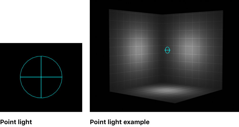 Canvas showing example of point light