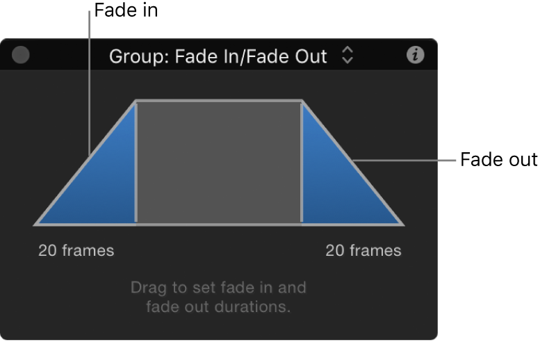 HUD showing special controls for Fade In/Fade Out behavior