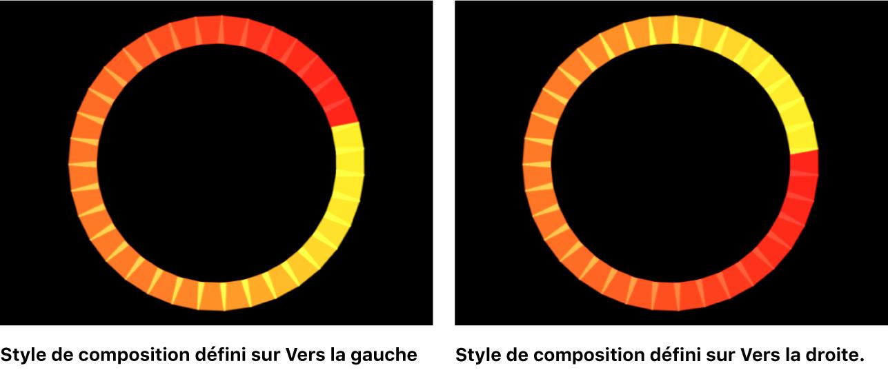 Canevas affichant une comparaison des options de Style de composition pivotée vers la droite et à l'inverse vers la gauche