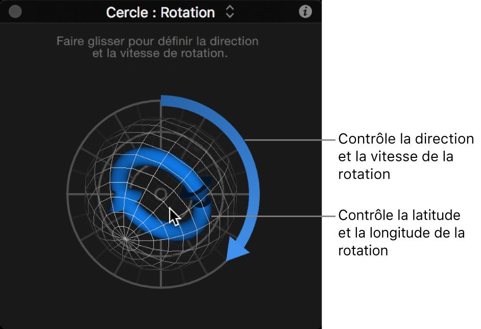 Palette affichant la commande de rotation