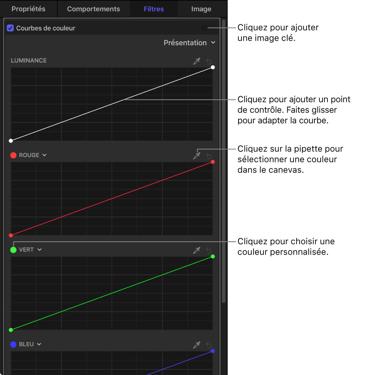 Commandes des courbes de couleur dans l'inspecteur de filtres