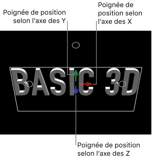 Canevas affichant les commandes à l'écran Transformation3D