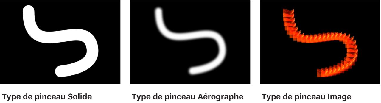 Canevas affichant un trait avec divers types de pinceau appliqués