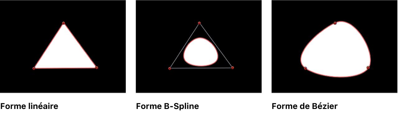 Canevas affichant une forme linéaire, une forme B-Spline et une forme de Bézier