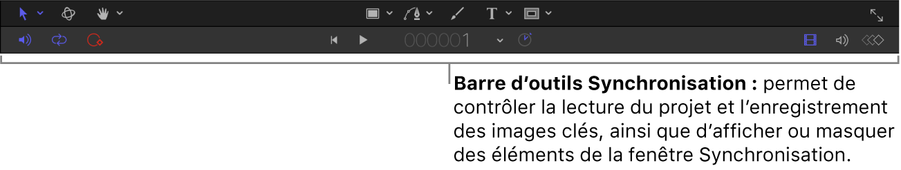 Barre d'outils Synchronisation