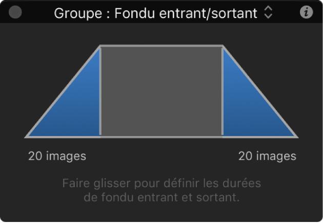 Palette affichant les commandes de comportement Fondu entrant/sortant