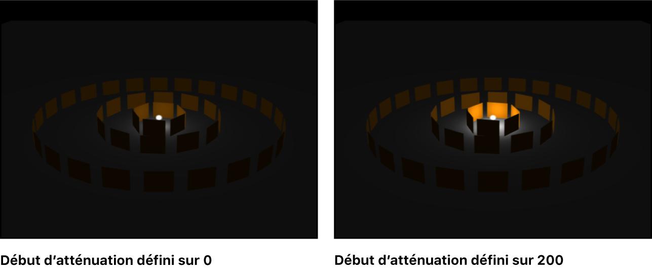 Canevas affichant l'effet du paramètre Début d'atténuation