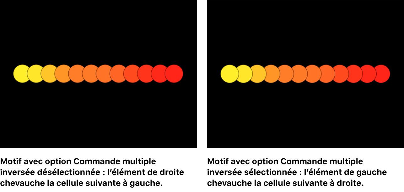 Canevas comparant deux réplicateurs, l'un avec l'option Commande multiple inversée désactivée, l'autre avec cette même option activée.