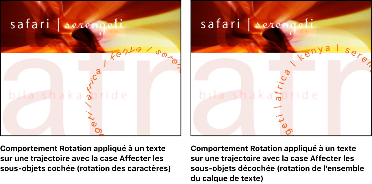 Canevas affichant l'effet produit par le réglage Affecter les sous-objets: lorsque le réglage est activé, les différentes lettres se mettent à tourner. Quand il est désactivé, le calque de texte pivote dans son intégralité.