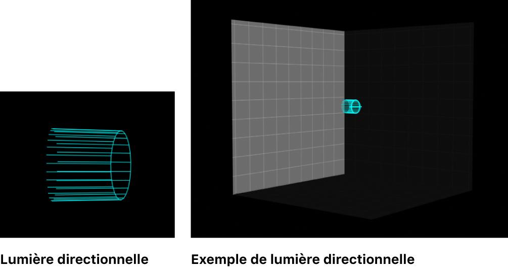 Canevas affichant un exemple de lumière directionnelle
