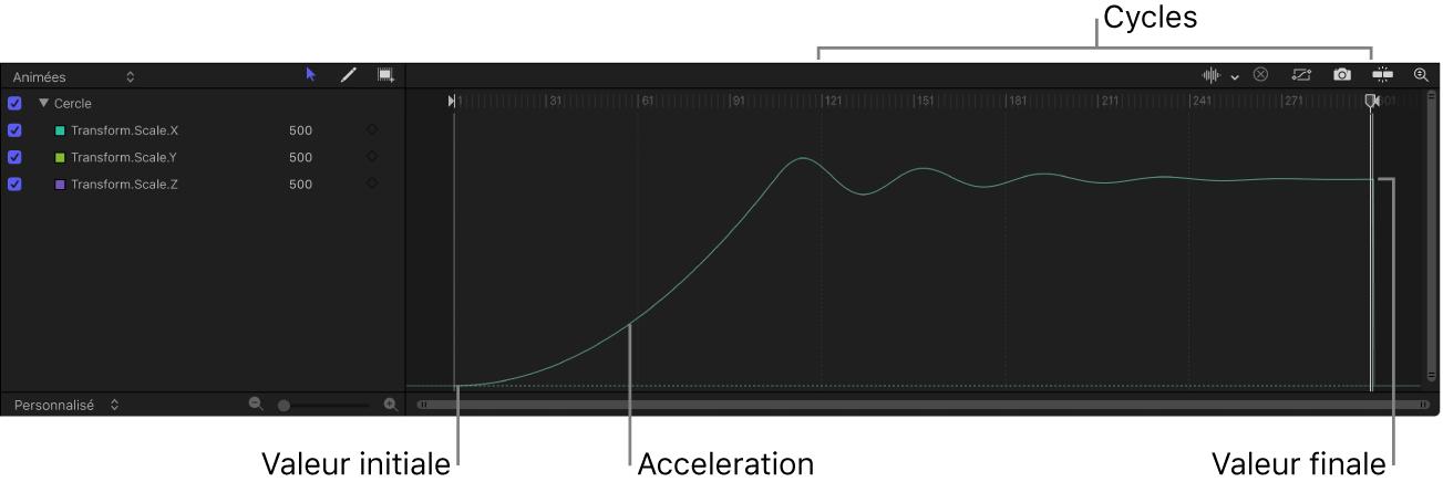 Éditeur d'images clés montrant l'effet du comportement Overshoot sur l'animation d'un objet.