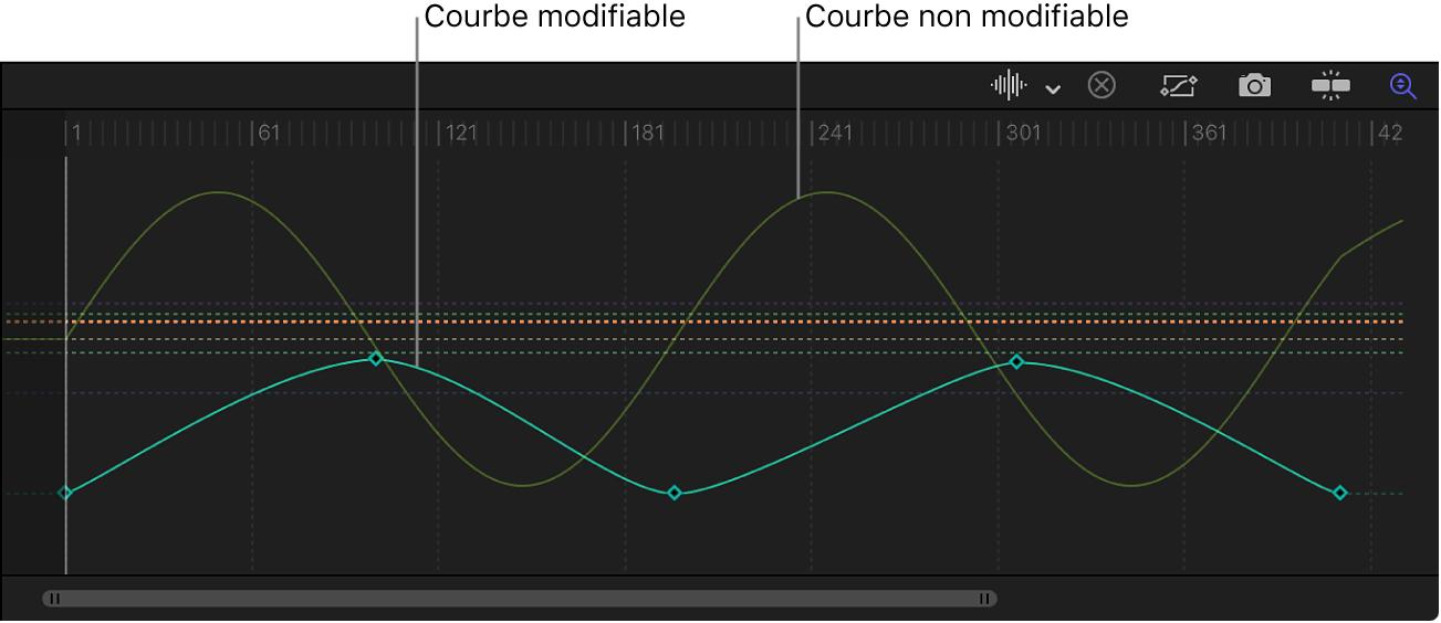 Éditeur d'images clés affichant les courbes modifiables et non modifiables