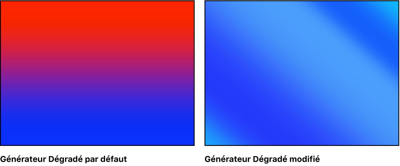 Canevas affichant le générateur Dégradé avec un grand choix de réglages