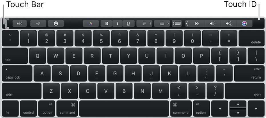 Papan ketik dengan Touch Bar di sepanjang bagian atas; Touch ID terletak di ujung kanan Touch Bar.