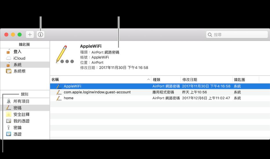 「鑰匙圈存取」視窗。左上角是鑰匙圈的列表;下方是所選鑰匙圈(例如「密碼」或「安全安全註釋」)中的項目類別。右下角是所選類別中的項目列表,項目列表上方是所選項目的描述。