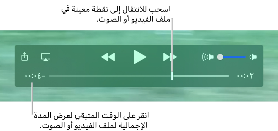 عناصر التحكم في تشغيل QuickTime Player. موجود على طول الجزء العلوي عنصر التحكم في مستوى الصوت؛ الزر إرجاع، الزر تشغيل/إيقاف مؤقت، والزر تقديم سريع. موجود في الجزء السفلي رأس التشغيل، حيث يمكنك السحب للانتقال إلى نقطة معينة في الملف. يظهر الوقت المتبقي في الملف على يمين الجزء السفلي.