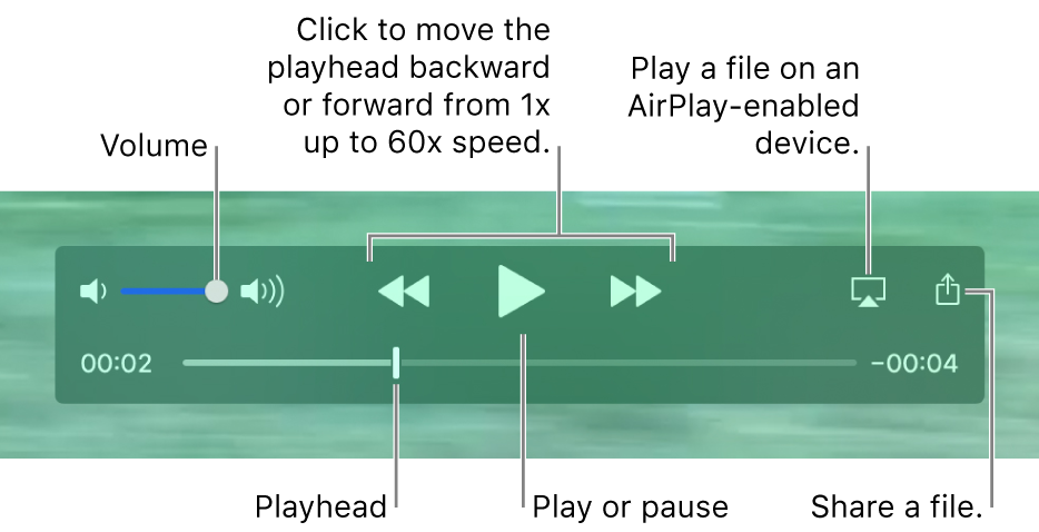The QuickTime Player playback controls. Along the top are the volume control; the Rewind button, Play/Pause button and Fast Forward button; the AirPlay button and the Share button. At the bottom is the playhead, which you can drag to change your place in the file.
