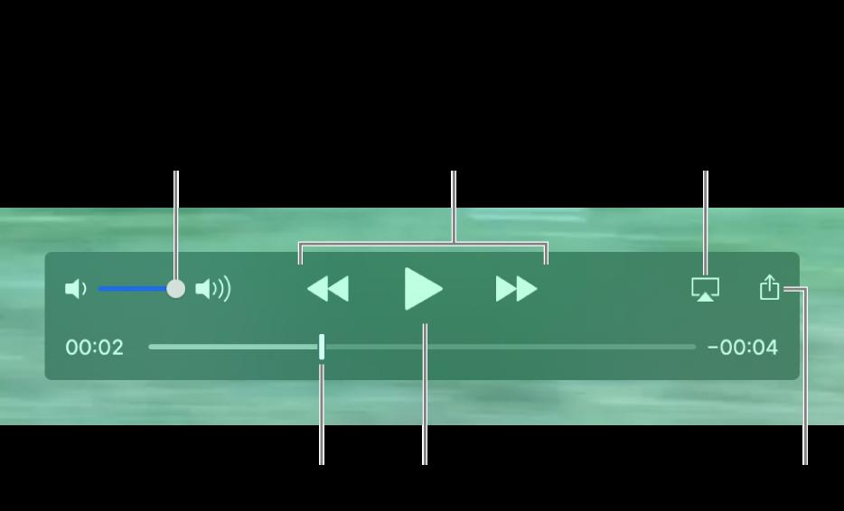 """Los controles de reproducción de QuickTime Player. En la parte superior se sitúan el control de volumen, el botón Retroceder, el botón """"Reproducir/Pausar"""" y el botón Avanzar, así como el botón AirPlay y el botón Compartir. En la parte inferior se sitúa el cursor de reproducción que puede arrastrar para ir a otra posición del archivo."""