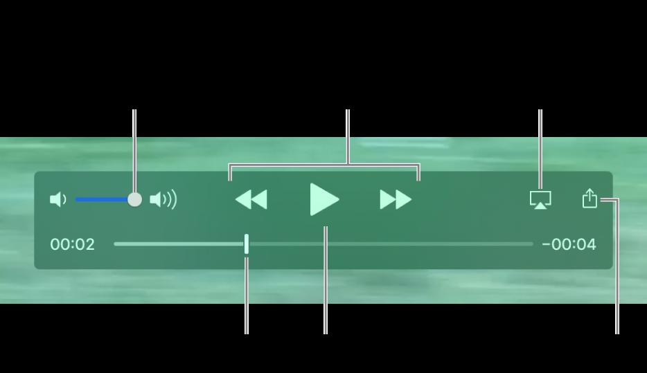 Елементи керування відтворенням QuickTime Player. У верхній частині відображено послідовно елементи керування гучністю, кнопка перемотування назад, кнопка відтворення/паузи, кнопка перемотування вперед, кнопка AirPlay і кнопка «Поділитися». Внизу є бігунок, який можна перетягувати, щоб змінити позицію в файлі.