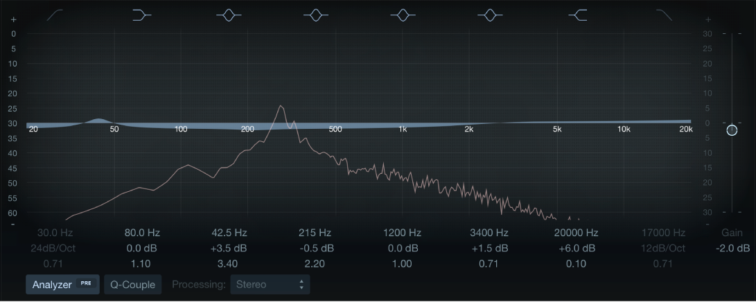The Linear Phase EQ window.