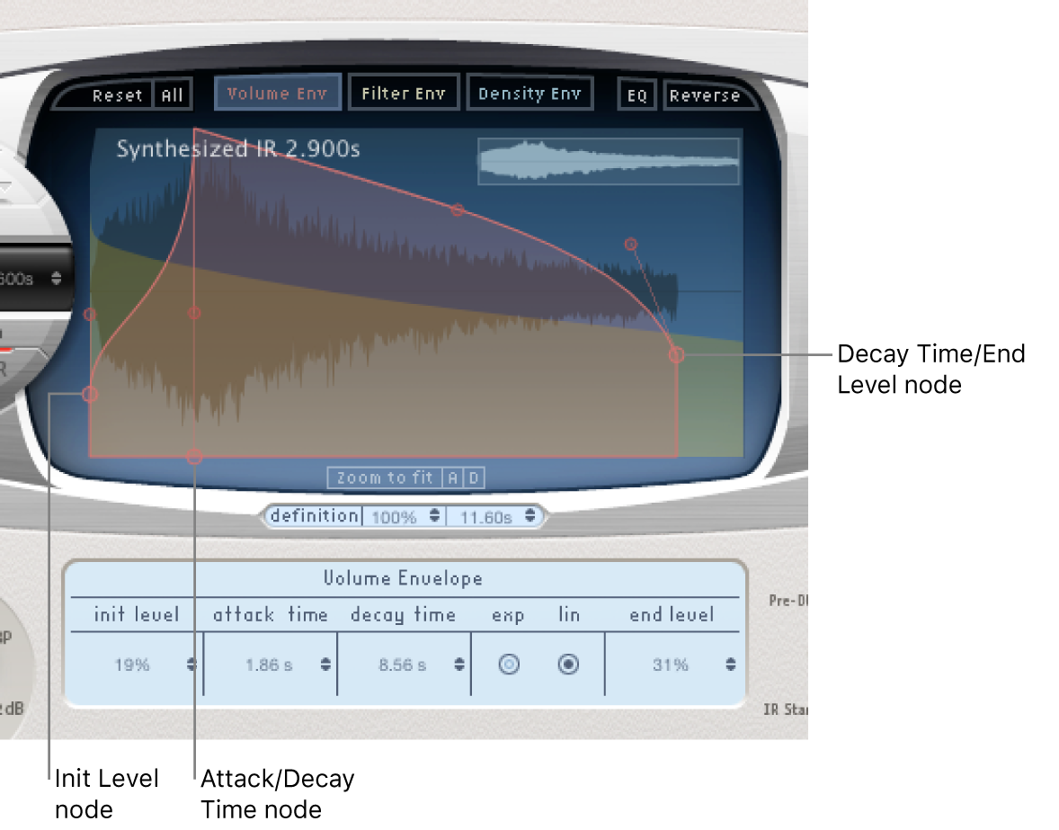 The Space Designer volume envelope controls and nodes.