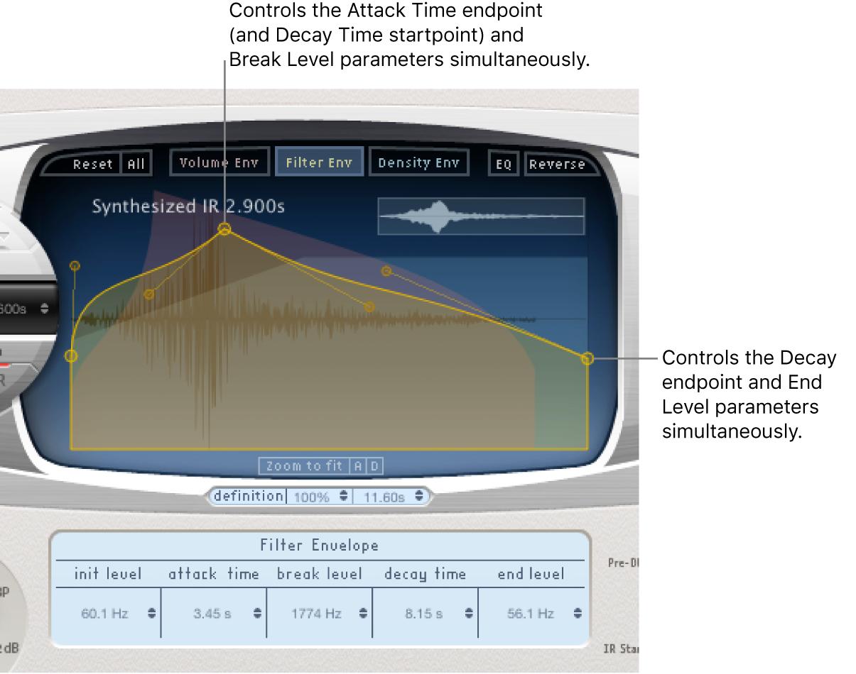 Controles de envolvente de filtro de SpaceDesigner, con nodos de control.