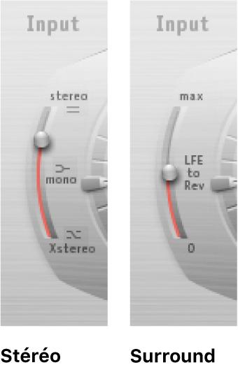 Curseur Input de SpaceDesigner, en modes stéréo et Surround.